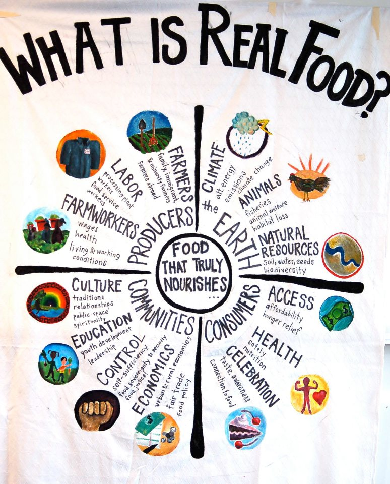 UW Real Food Challenge